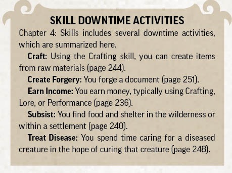 Text inset: SKILL DOWNTIME ACTIVITIES.